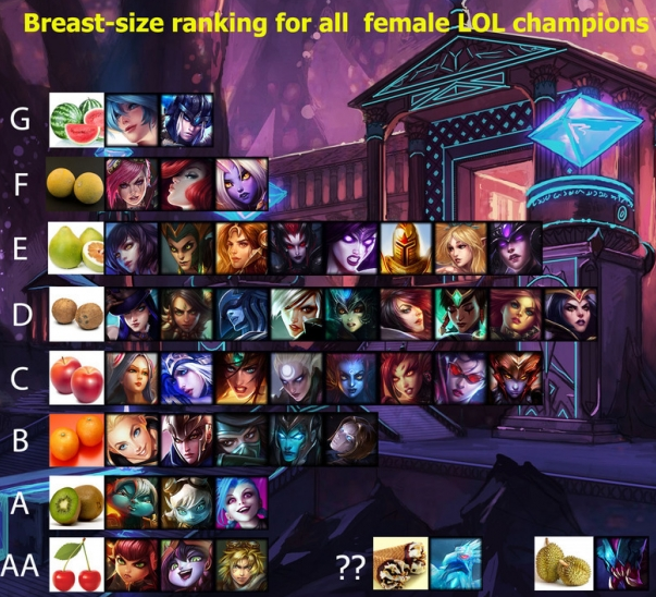 Biggest tits in league of legends